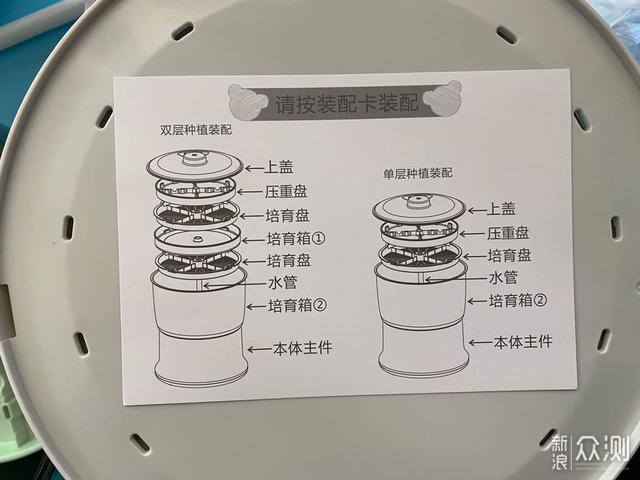 居家自己种菜吃,只需这款不到百元的小家电_新浪众测