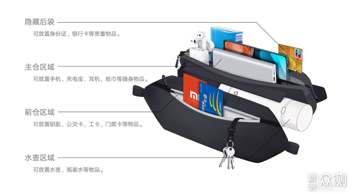 【不仅好看还巨能装】小米多功能运动休闲胸包_新浪众测