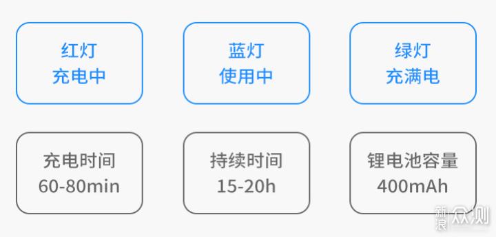 白菜价防误触电容笔IQS三代上手体验_新浪众测