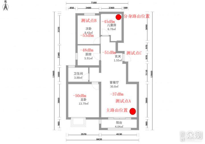360WiFi6全屋路由评测,Mesh组网轻松覆盖全家_新浪众测