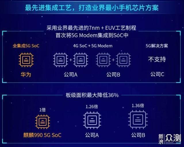 荣耀V30 Pro:玩的爽这款旗舰手机你可以入手_新浪众测
