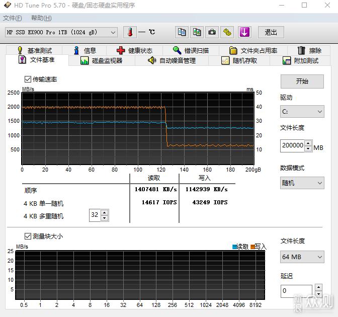 性能为王,足容固态——惠普EX900 Pro 1T评测_新浪众测
