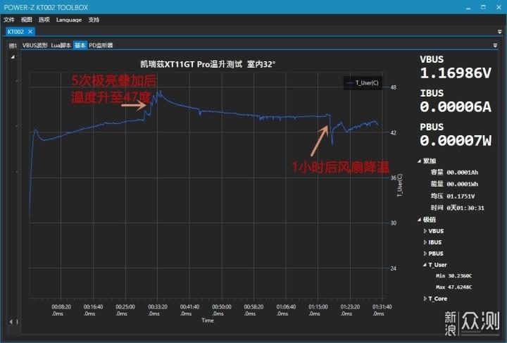 战术户外新秀,凯瑞兹XT11GT Pro体验_新浪众测