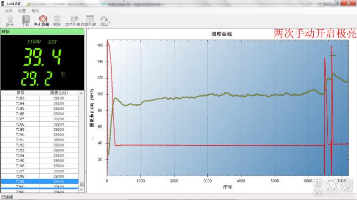 王牌升级,战术手电新境界:凯瑞兹XT11GT Pro_新浪众测