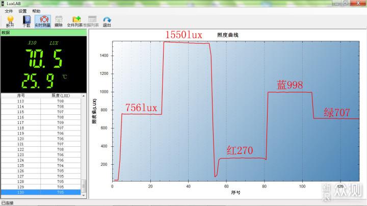 四色照明、足下安全:XTAR RC2-200跑步灯_新浪众测