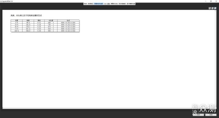 桌面再次进化,购入飞利浦279C9显示器分享_新浪众测