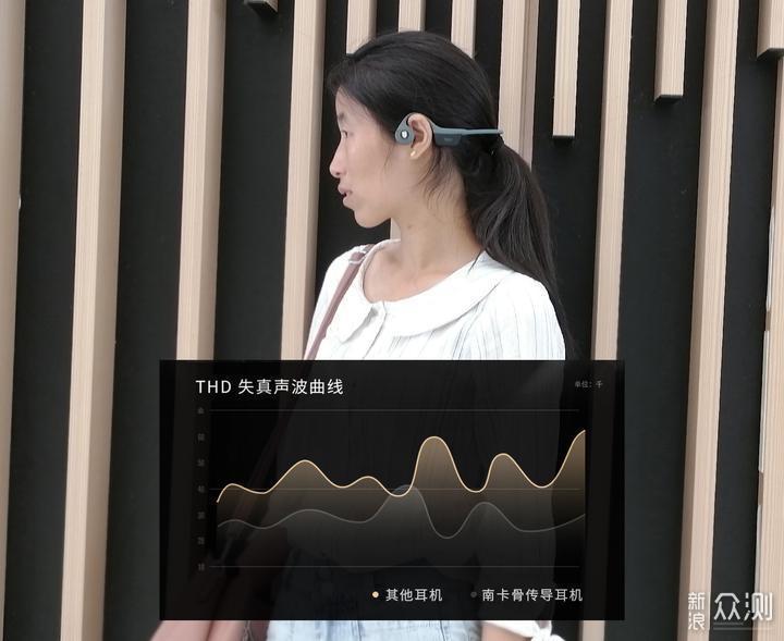 NANK Runner:解放耳道,不一样的音律畅响_新浪众测
