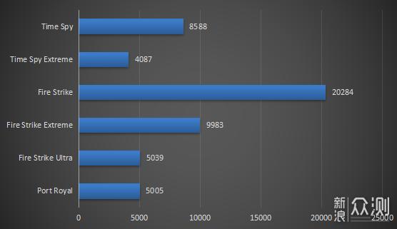 等不来RTX3070显卡,先用10700散片组台小主机_新浪众测