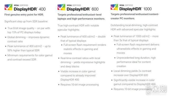 总有一款适合你 2020·双11 显示器选购大攻略_新浪众测