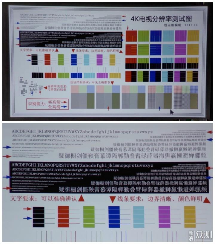 影音娱乐新旗舰,优派 PX701-4K 投影仪上手玩_新浪众测