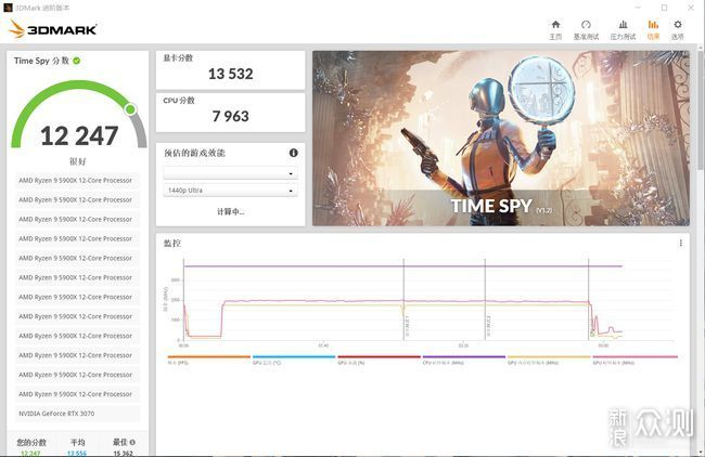 RTX3070显卡装机分享AMD才是最后赢家_新浪众测