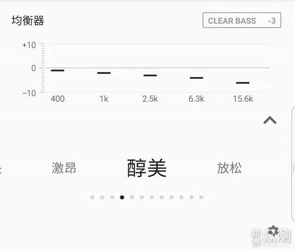 论降噪,Airpods Pro还得看索尼WF-1000XM3_新浪众测
