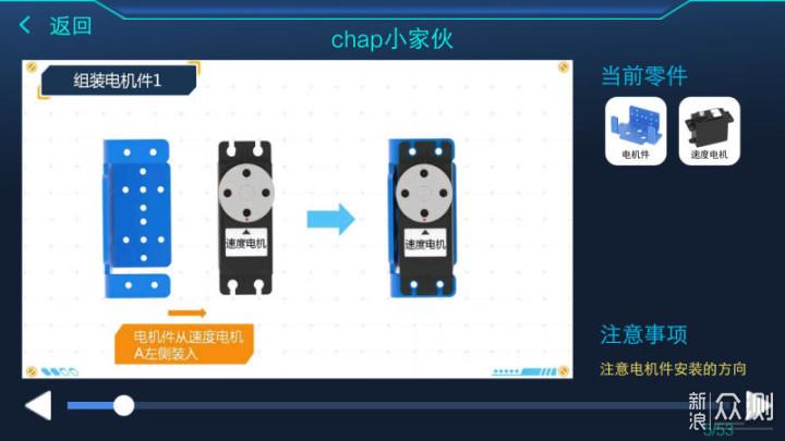 陪伴孩子的小伙伴,IronBot Chap教育机器人_新浪众测