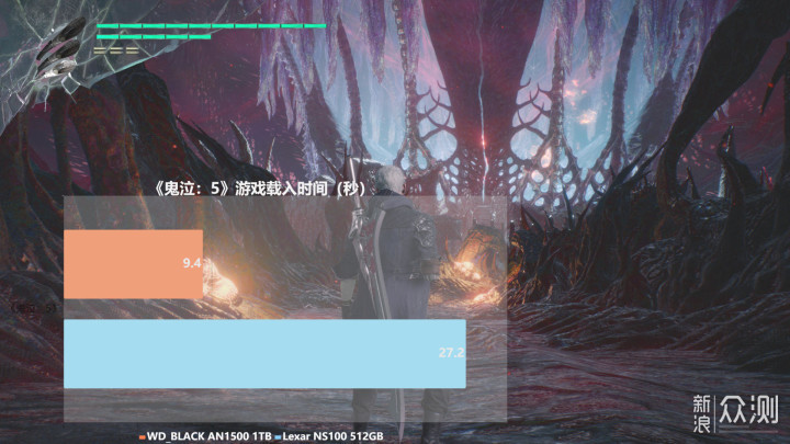 WD_BLACK AN1500评测:读取超6.5G,秒进游戏_新浪众测