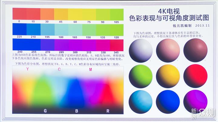 游戏与影音兼得,优派PX701-4K家用投影够爽快_新浪众测