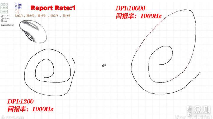 走上电竞王者之路的高性价比鼠标-达尔优A970_新浪众测