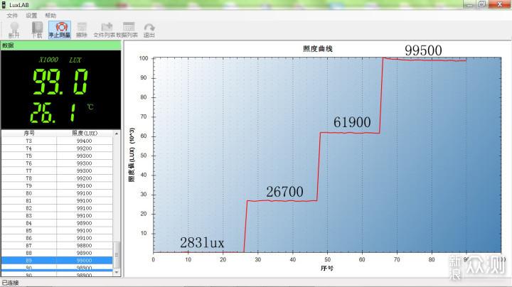 保障日夜骑行安全:迈极炫MJ-900S车灯_新浪众测