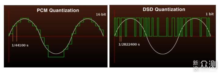 以XD05 Basic为例,浅谈电脑外接解码_新浪众测