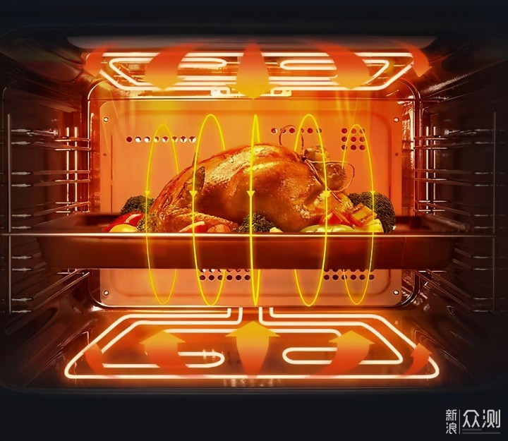 家用烤箱好,还是蒸烤箱好?哪个更实用_新浪众测