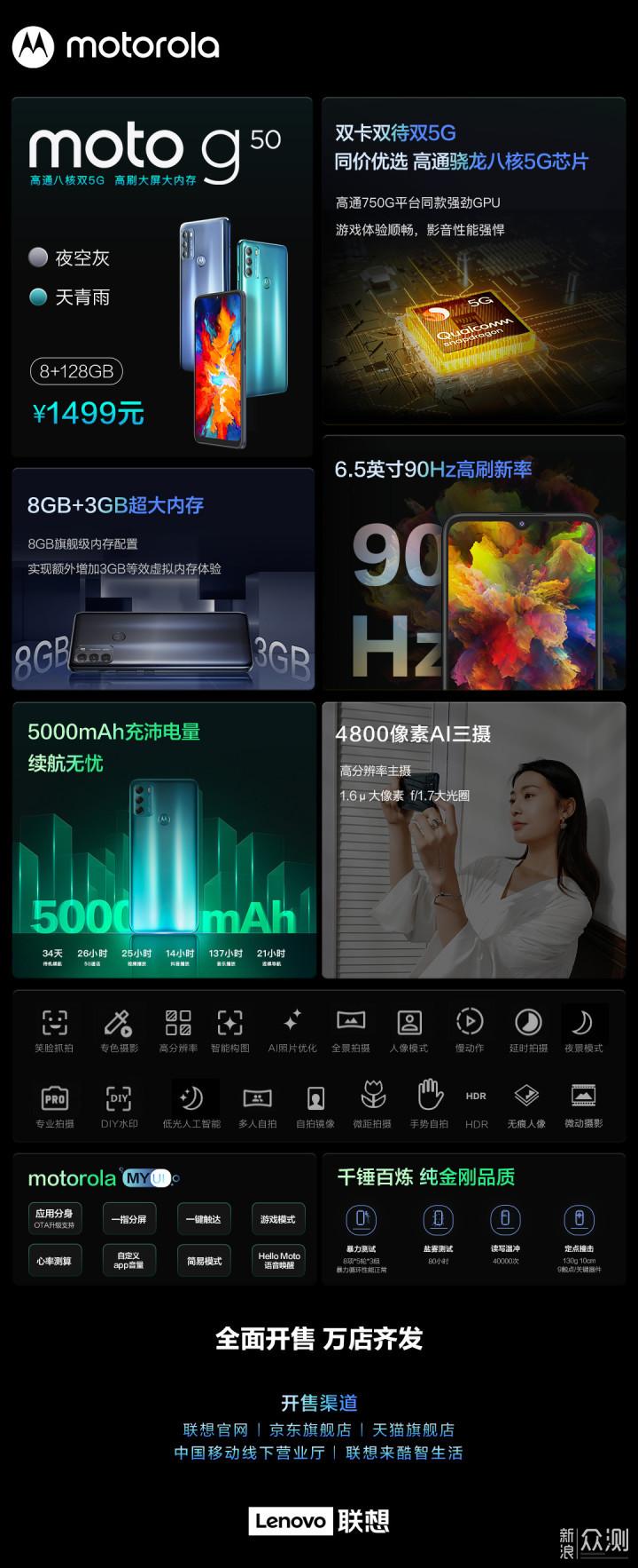 「五一特辑」高价低配手机盘点:荣耀包揽前三 _新浪众测