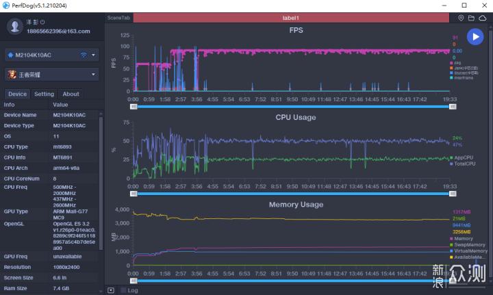 Redmi Note 10 Pro首发评测:不只是天玑1100_新浪众测