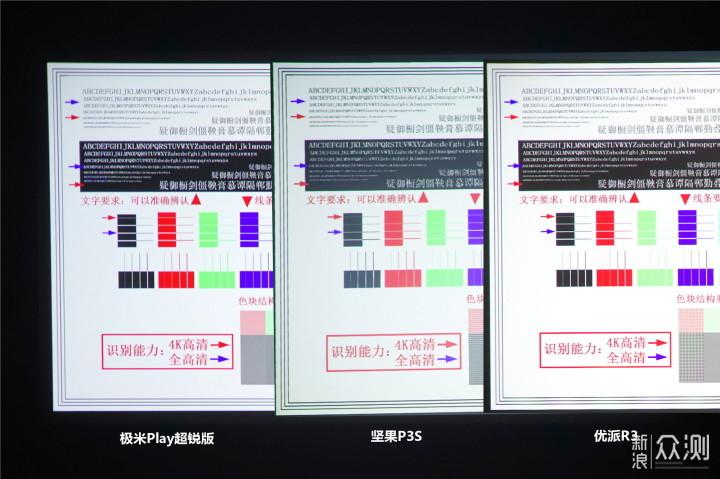三款2000-3000元档主流LED投影横向评测_新浪众测