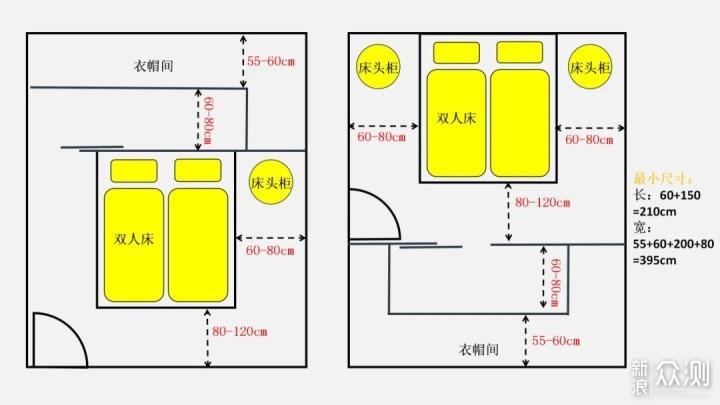 一书搞定家装九大空间尺寸及水电线路设计!_新浪众测