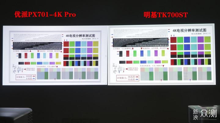 4K投影机要买越贵才越好?未必!_新浪众测