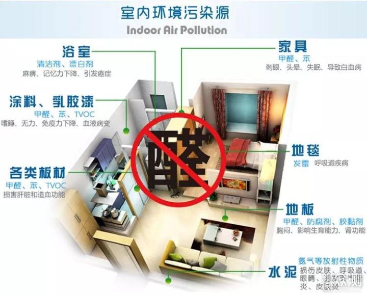 空净也可以处理甲醛,Jya空气净化器使用评测_新浪众测