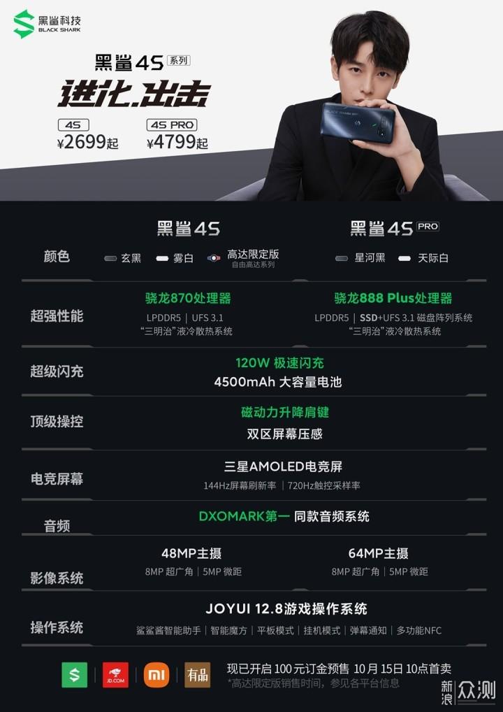 黑鲨4S系列全系搭载磁力升降肩键2699元起!_新浪众测