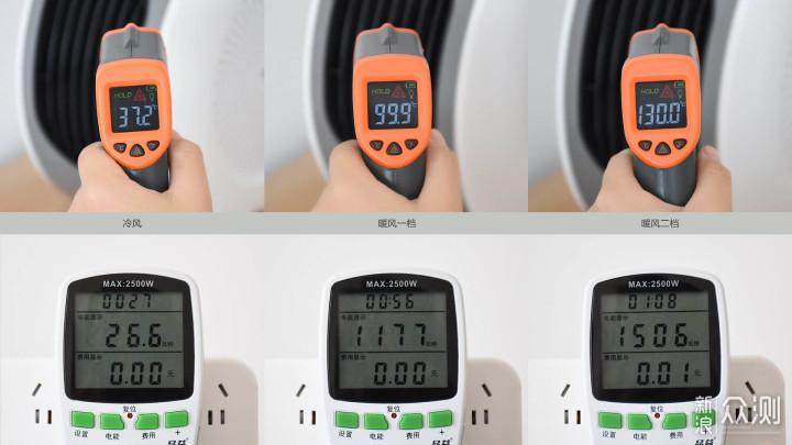 飞利浦AHR3124FM暖风机:暖风速热 多效烘干_新浪众测