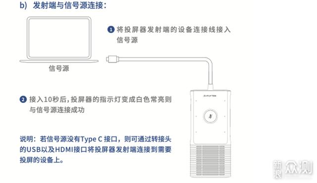 讯飞AI麦克风投屏器 MC10体验:让办公更轻松_新浪众测
