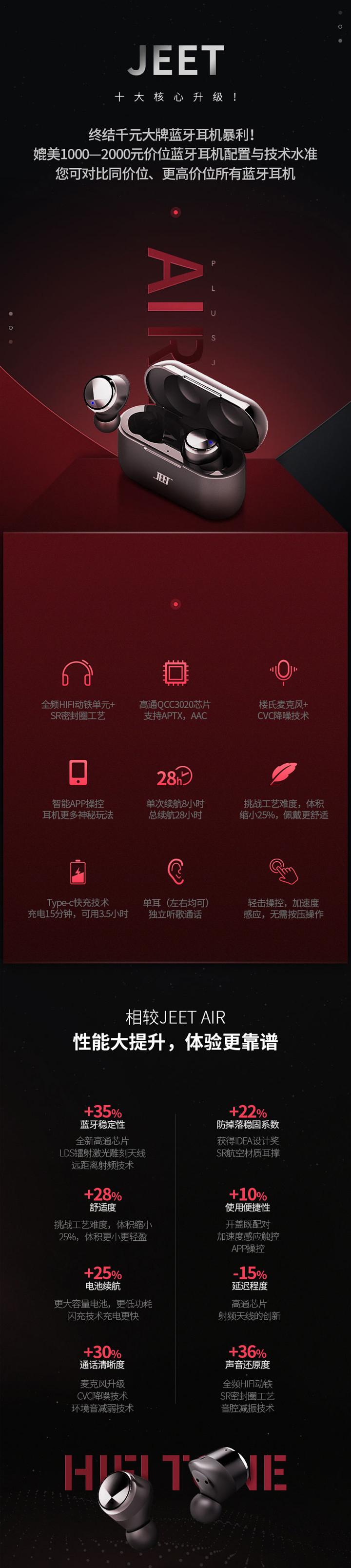 JEET AIR PLUS真无线蓝牙耳机免费试用,评测