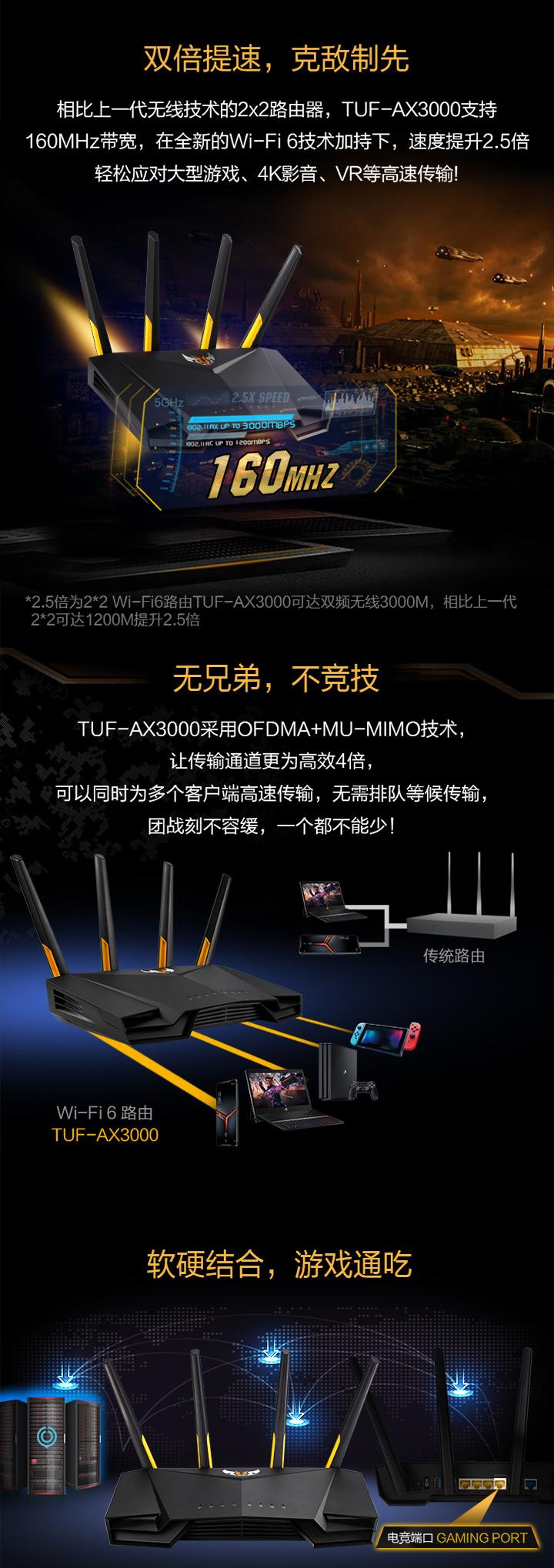 华硕TUF-AX3000电竞特工路由免费试用,评测