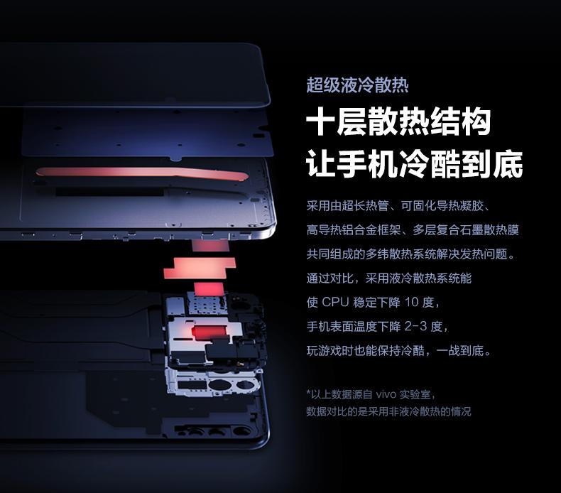 iQOO Neo 855版手机免费试用,评测
