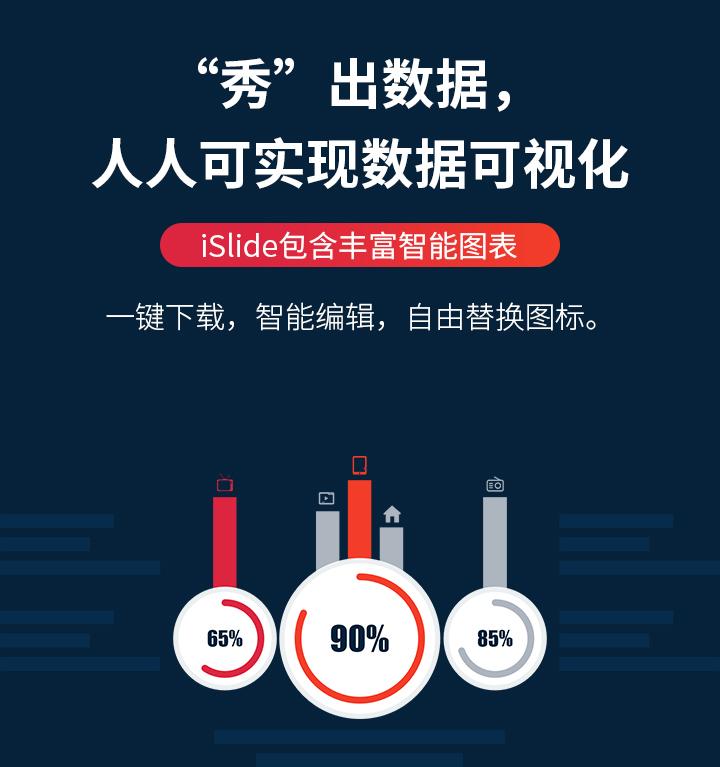 【轻众测】iSlide PPT插件工具免费试用,评测