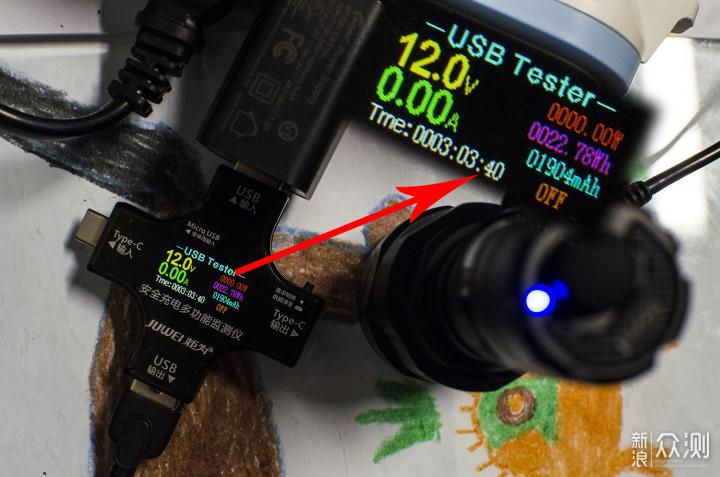 强光压制,只需一键:奈特科尔TM9K手电_新浪众测