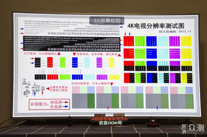 8个关键词带你认识6号盲盒:飞利浦舒适蓝电视_新浪众测
