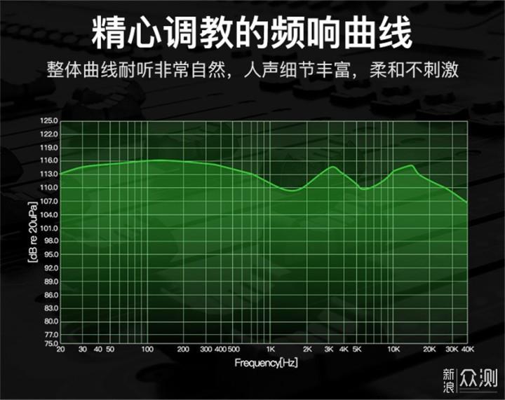 喜欢女毒塞的看过来——BGVP DX5平头耳机评测_新浪众测
