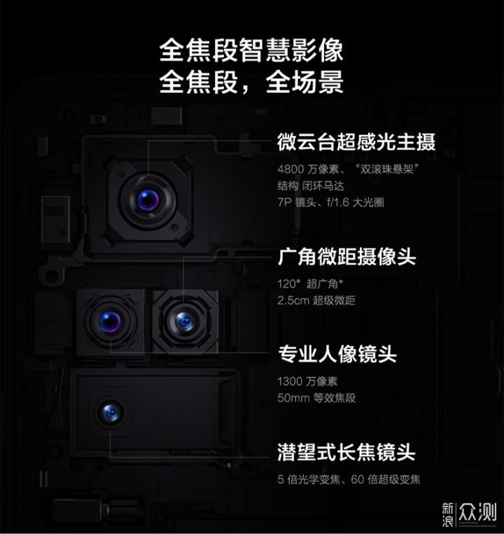 老师的导演养成记—vivo X50 Pro+TWS Neo体验_新浪众测