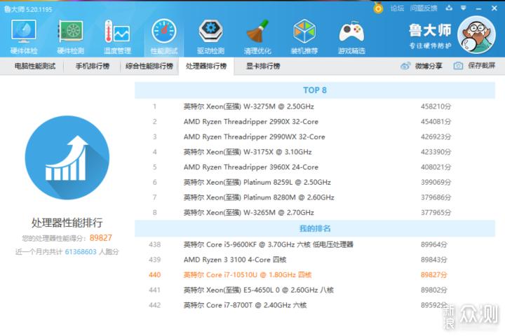 双屏时代到了,华硕灵耀X2 Duo双屏笔记本测评_新浪众测