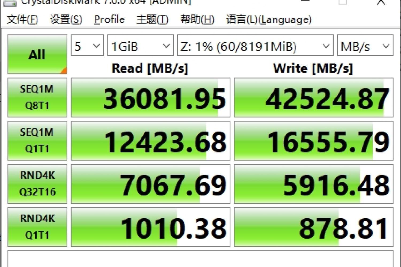 写入速度42000MB/s的硬盘你见过吗