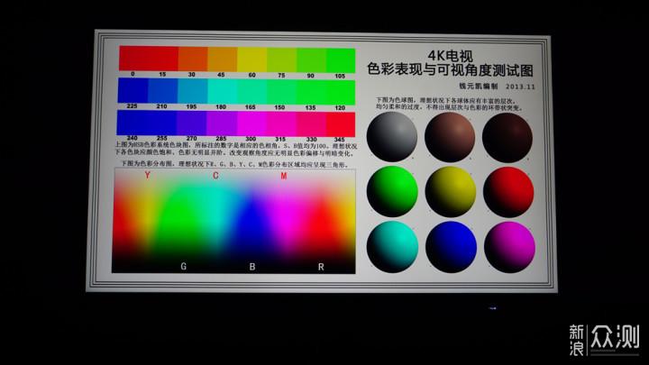 高帧数高色域电竞屏,HKC IG27Q显示器体验_新浪众测
