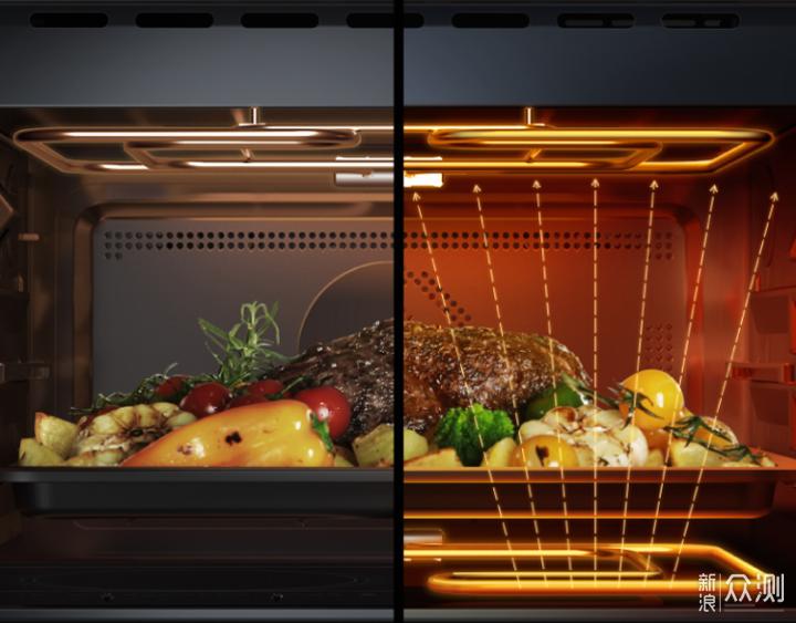 家电行业:微蒸烤一体机问世,颠覆你的想象_新浪众测