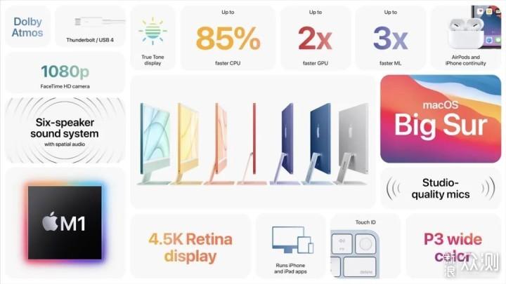 2021苹果春季发布会回顾,末尾有惊喜!_新浪众测