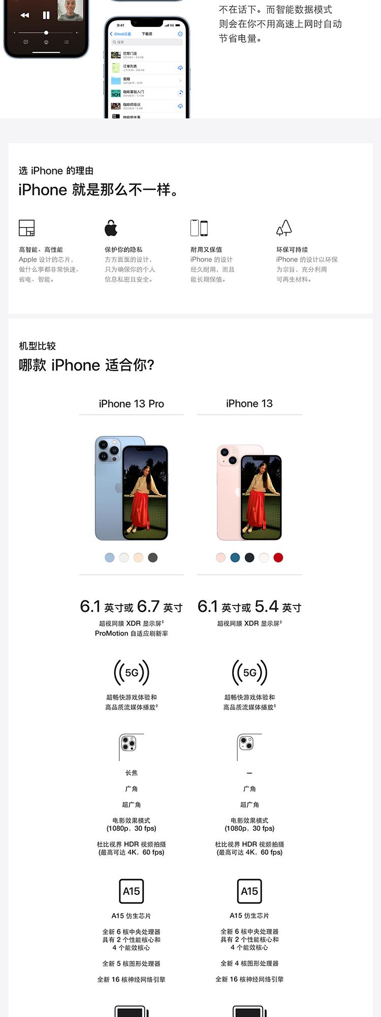 【APP专享】iPhone13系列免费试用,评测